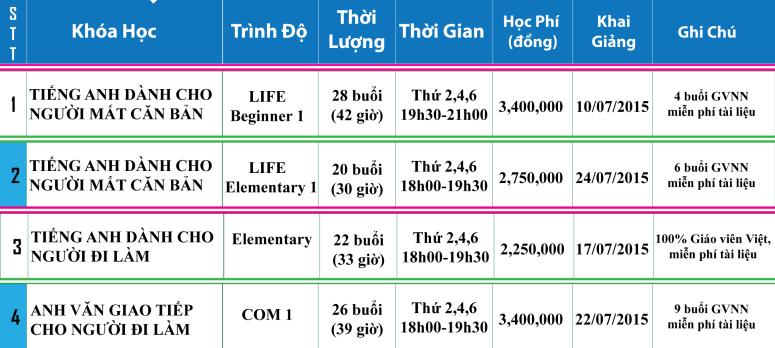 tieng-anh-danh-cho-nguoi-mat-can-ban-Binh-Thanh